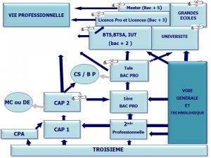 Parcours-de-formation1